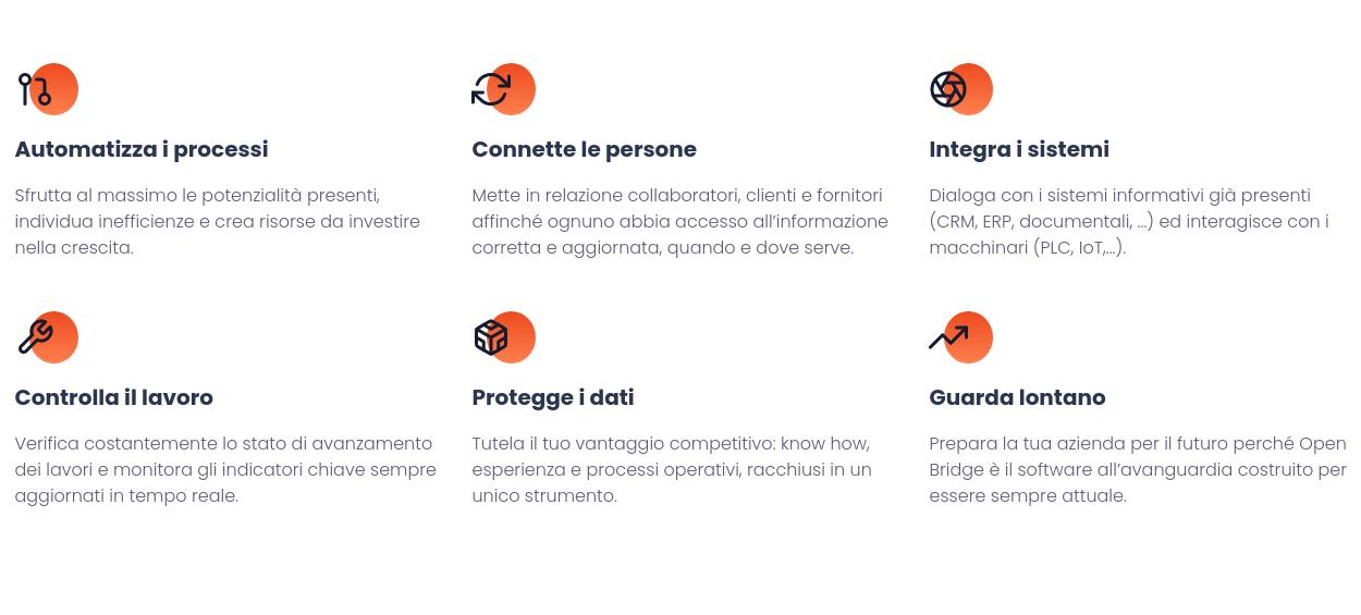 Open Bridge Software - 4